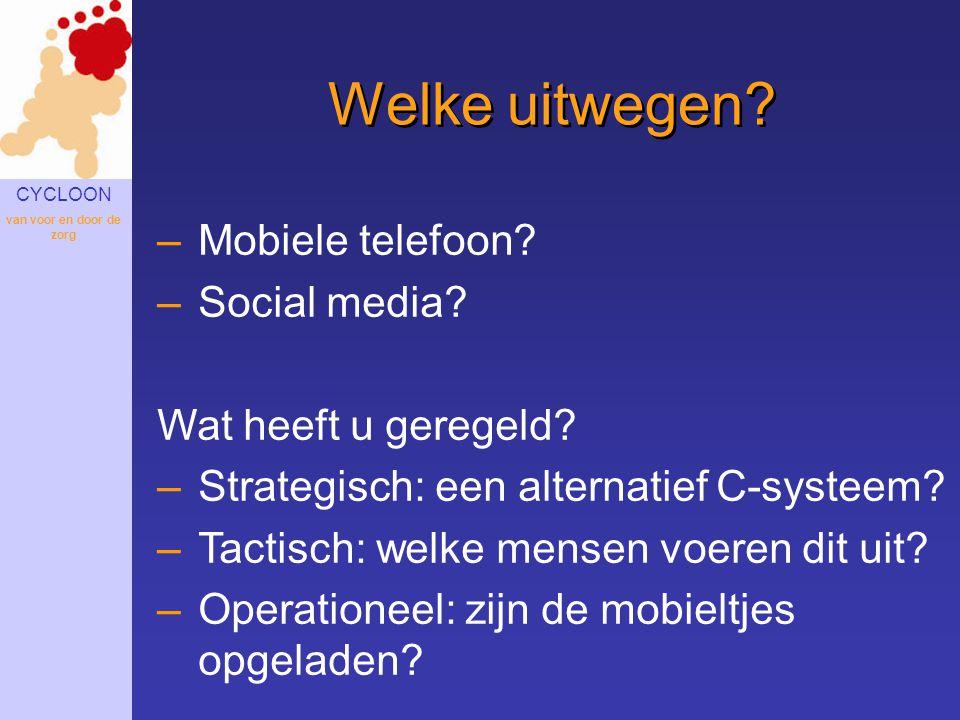 CYCLOON van voor en door de zorg Welke uitwegen? –Mobiele telefoon? –Social media? Wat heeft u geregeld? –Strategisch: een alternatief C-systeem? –Tac