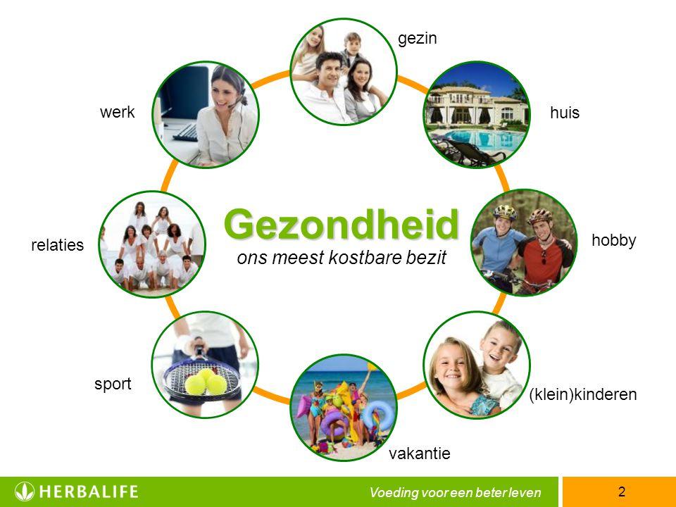2 werk relaties gezin huis hobby (klein)kinderen vakantie sport Gezondheid ons meest kostbare bezit