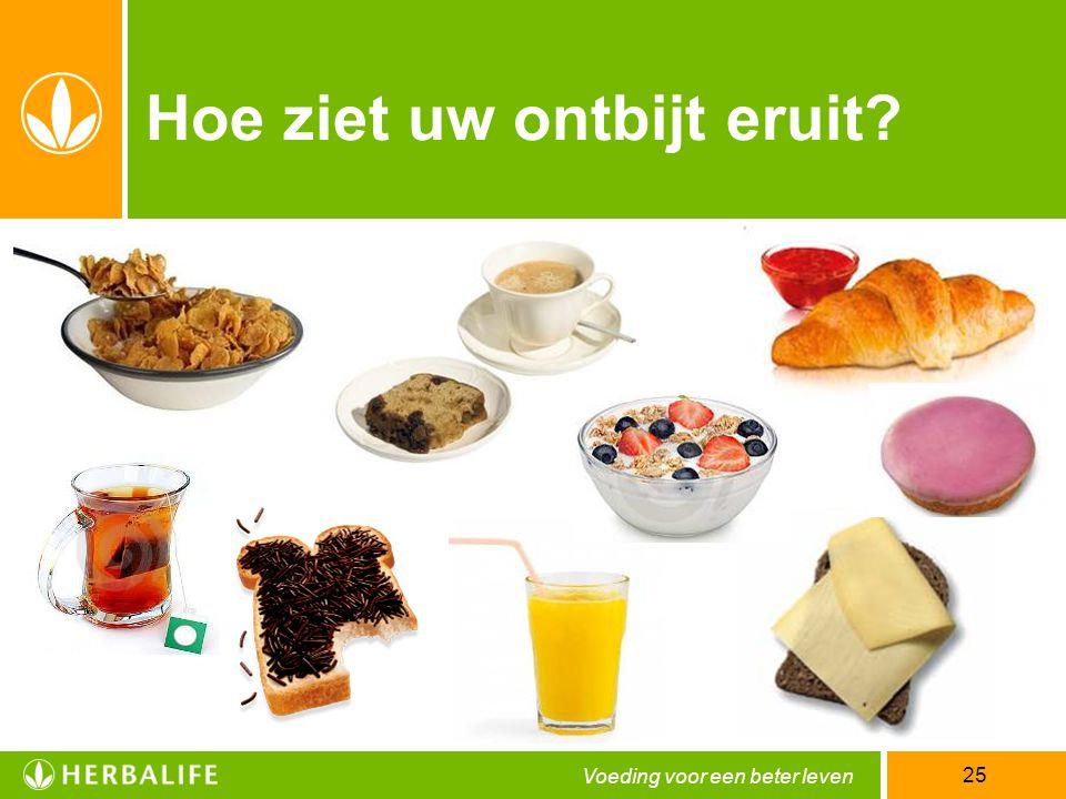 Voeding voor een beter leven 25 Hoe ziet uw ontbijt eruit?