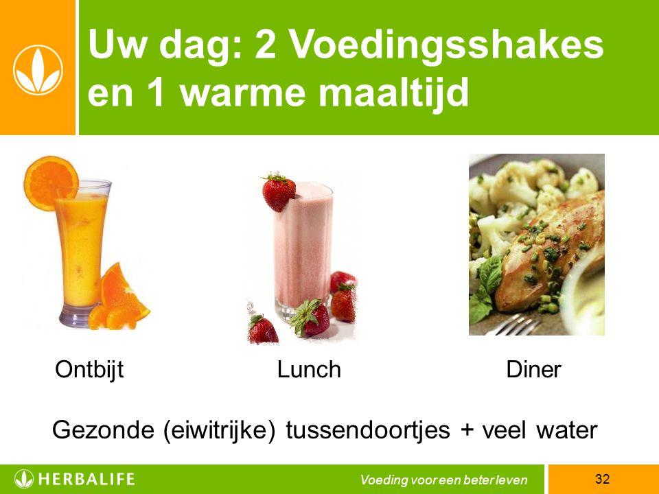 Voeding voor een beter leven 32 Uw dag: 2 Voedingsshakes en 1 warme maaltijd OntbijtLunchDiner Gezonde (eiwitrijke) tussendoortjes + veel water