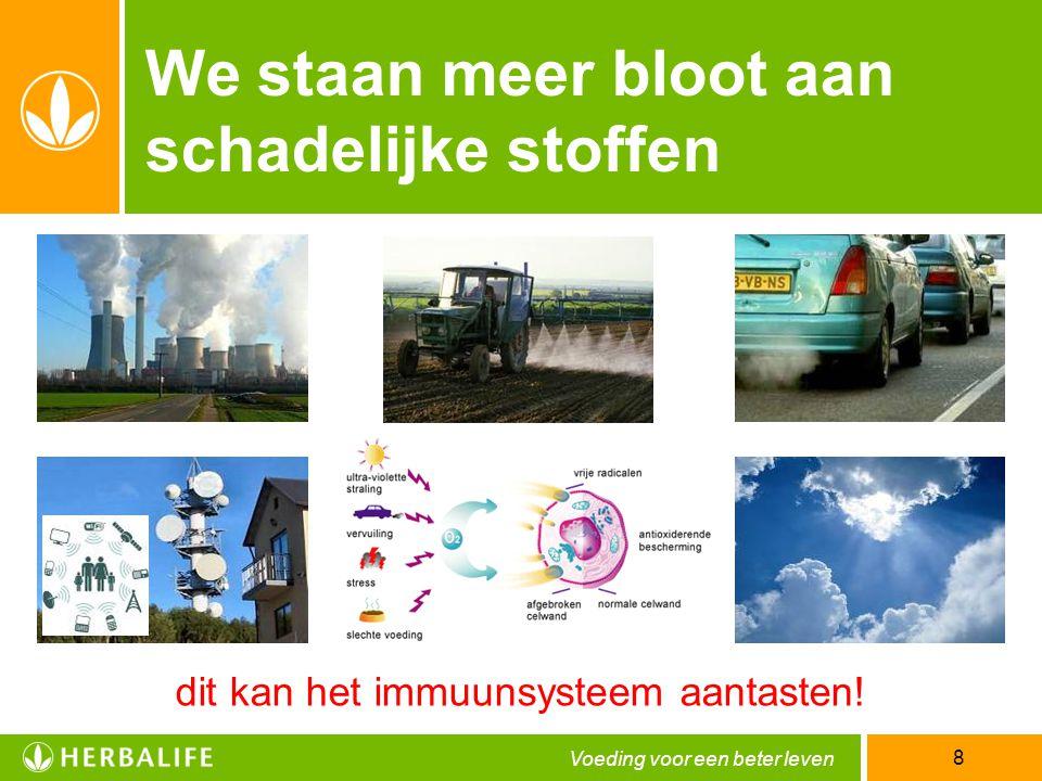 8 We staan meer bloot aan schadelijke stoffen dit kan het immuunsysteem aantasten!