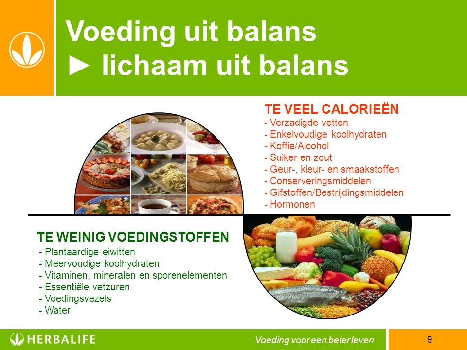Voeding voor een beter leven 9 Voeding uit balans ► lichaam uit balans - Plantaardige eiwitten - Meervoudige koolhydraten - Vitaminen, mineralen en sp