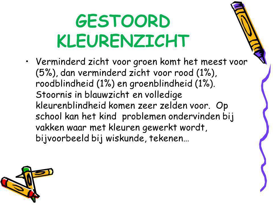 GESTOORD KLEURENZICHT •Verminderd zicht voor groen komt het meest voor (5%), dan verminderd zicht voor rood (1%), roodblindheid (1%) en groenblindheid