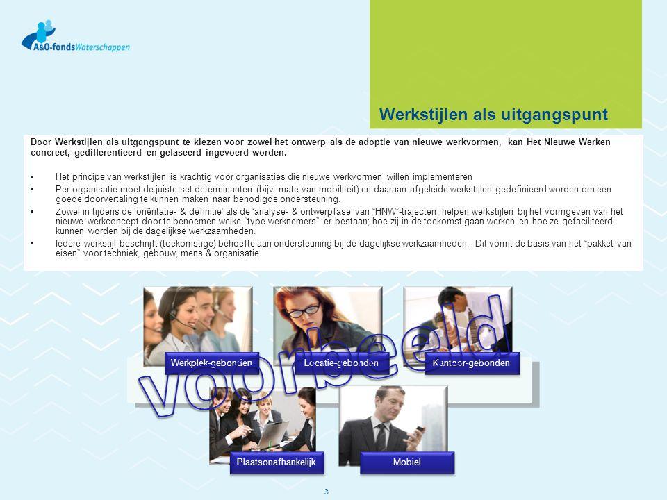 DomeinSpecificatieContouren nieuwe manieren van werken OrganisatieVerbonden organiseren Arbeidsverhoud-ingen nieuwe stijl Leiderschap Het organisatieontwerp en de inrichting van de ondersteunende processen is gericht op uw medewerkers.