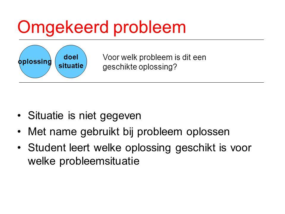 Omgekeerd probleem •Situatie is niet gegeven •Met name gebruikt bij probleem oplossen •Student leert welke oplossing geschikt is voor welke probleemsi