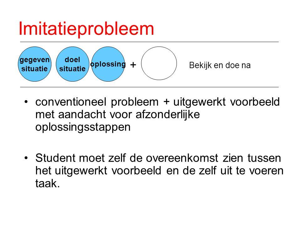 Imitatieprobleem •conventioneel probleem + uitgewerkt voorbeeld met aandacht voor afzonderlijke oplossingsstappen •Student moet zelf de overeenkomst z