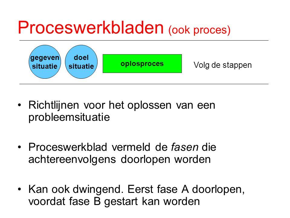 Proceswerkbladen (ook proces) •Richtlijnen voor het oplossen van een probleemsituatie •Proceswerkblad vermeld de fasen die achtereenvolgens doorlopen