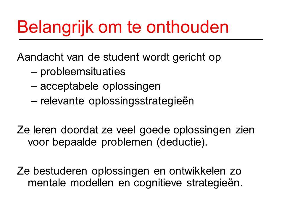 Belangrijk om te onthouden Aandacht van de student wordt gericht op –probleemsituaties –acceptabele oplossingen –relevante oplossingsstrategieën Ze le