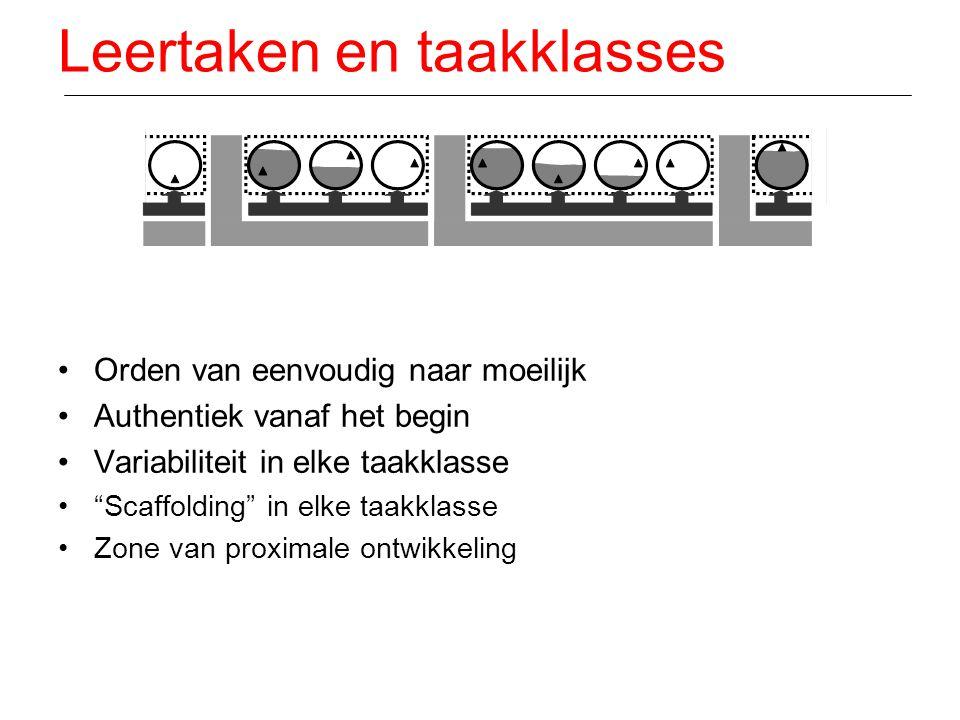 Proceswerkbladen (ook proces) •Richtlijnen voor het oplossen van een probleemsituatie •Proceswerkblad vermeld de fasen die achtereenvolgens doorlopen worden •Kan ook dwingend.