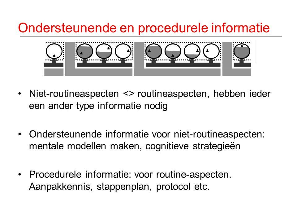 Ondersteunende en procedurele informatie •Niet-routineaspecten <> routineaspecten, hebben ieder een ander type informatie nodig •Ondersteunende inform
