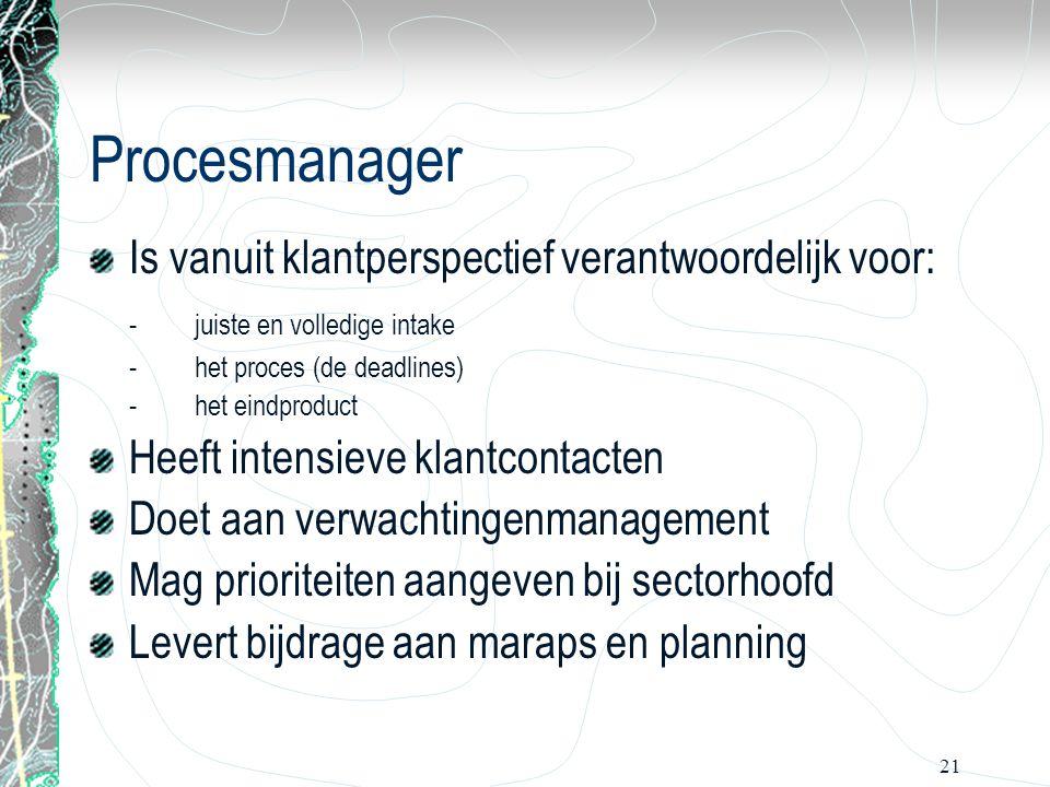 21 Procesmanager Is vanuit klantperspectief verantwoordelijk voor: -juiste en volledige intake -het proces (de deadlines) -het eindproduct Heeft inten