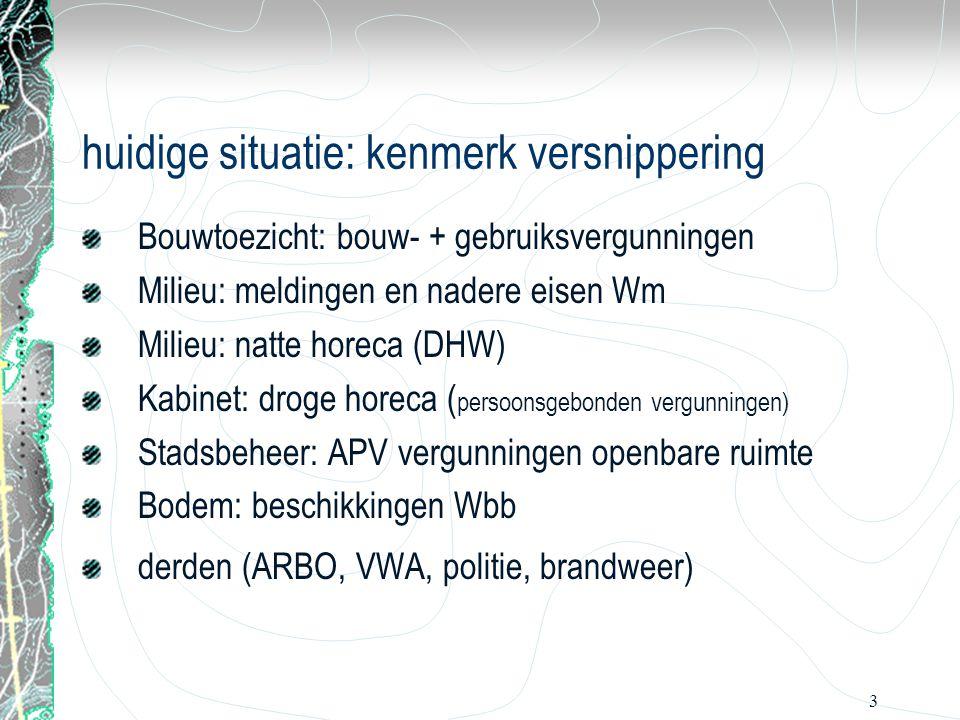 3 huidige situatie: kenmerk versnippering Bouwtoezicht: bouw- + gebruiksvergunningen Milieu: meldingen en nadere eisen Wm Milieu: natte horeca (DHW) K