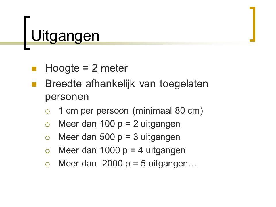 Uitgangen  Hoogte = 2 meter  Breedte afhankelijk van toegelaten personen  1 cm per persoon (minimaal 80 cm)  Meer dan 100 p = 2 uitgangen  Meer d