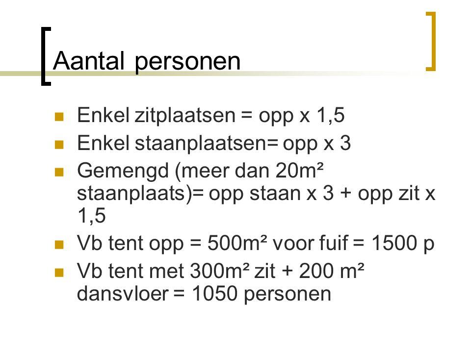 Aantal personen  Enkel zitplaatsen = opp x 1,5  Enkel staanplaatsen= opp x 3  Gemengd (meer dan 20m² staanplaats)= opp staan x 3 + opp zit x 1,5 