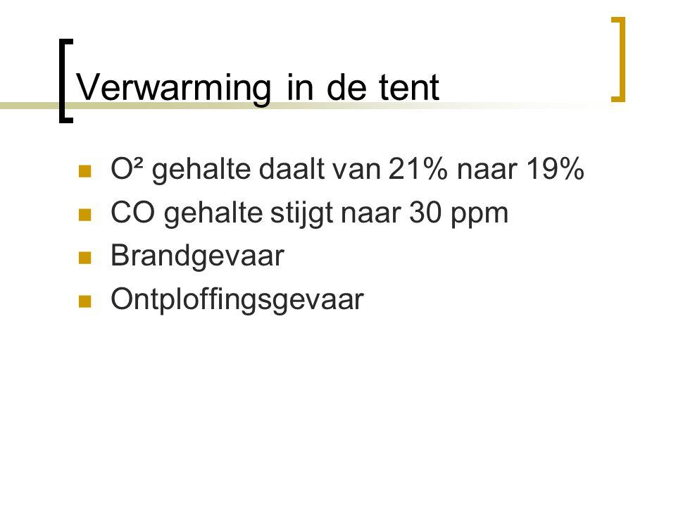 Verwarming in de tent  O² gehalte daalt van 21% naar 19%  CO gehalte stijgt naar 30 ppm  Brandgevaar  Ontploffingsgevaar