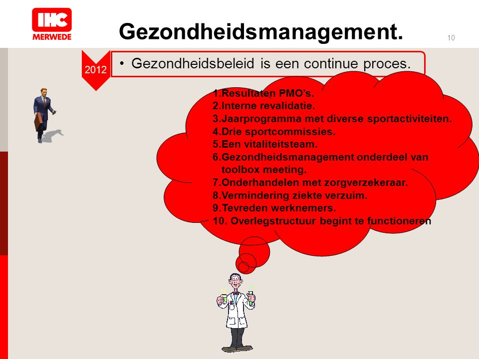 Gezondheidsmanagement. 10 2012 •Gezondheidsbeleid is een continue proces. 1.Resultaten PMO's. 2.Interne revalidatie. 3.Jaarprogramma met diverse sport