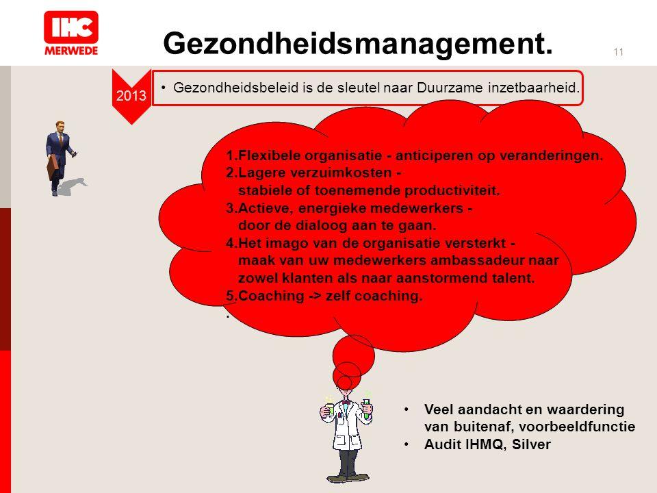 Gezondheidsmanagement. 11 2013 •Gezondheidsbeleid is de sleutel naar Duurzame inzetbaarheid. 1.Flexibele organisatie - anticiperen op veranderingen. 2