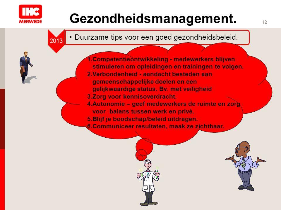Gezondheidsmanagement. 12 2013 •Duurzame tips voor een goed gezondheidsbeleid. 1.Competentieontwikkeling - medewerkers blijven stimuleren om opleiding