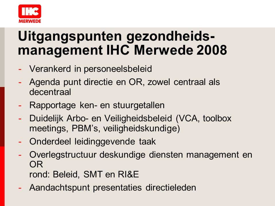 Uitgangspunten gezondheids- management IHC Merwede 2008 -Verankerd in personeelsbeleid -Agenda punt directie en OR, zowel centraal als decentraal -Rap