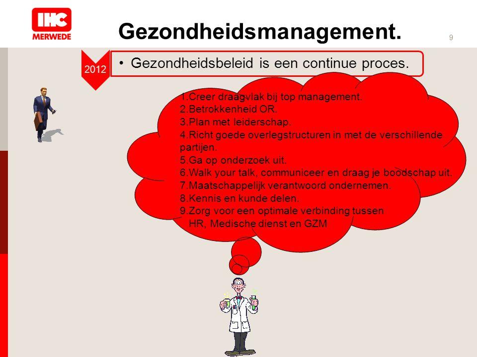 Gezondheidsmanagement. 9 2012 •Gezondheidsbeleid is een continue proces. 1.Creer draagvlak bij top management. 2.Betrokkenheid OR. 3.Plan met leidersc