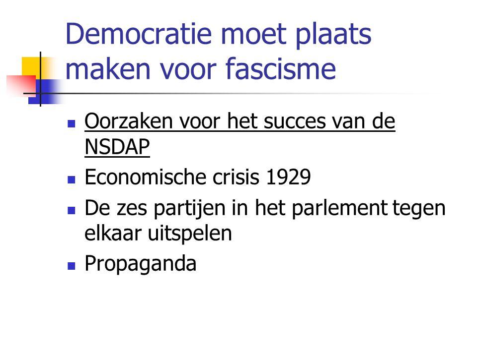 Democratie moet plaats maken voor fascisme  Oorzaken voor het succes van de NSDAP  Economische crisis 1929  De zes partijen in het parlement tegen elkaar uitspelen  Propaganda