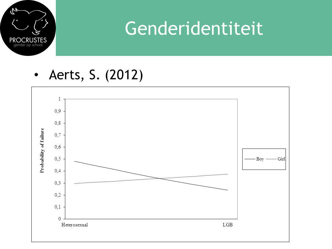 Genderidentiteit • Aerts, S. (2012)