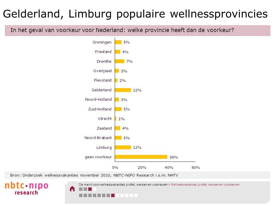 Bron: Onderzoek wellnessvakanties november 2010, NBTC-NIPO Research i.s.m. NHTV Gelderland, Limburg populaire wellnessprovincies In het geval van voor