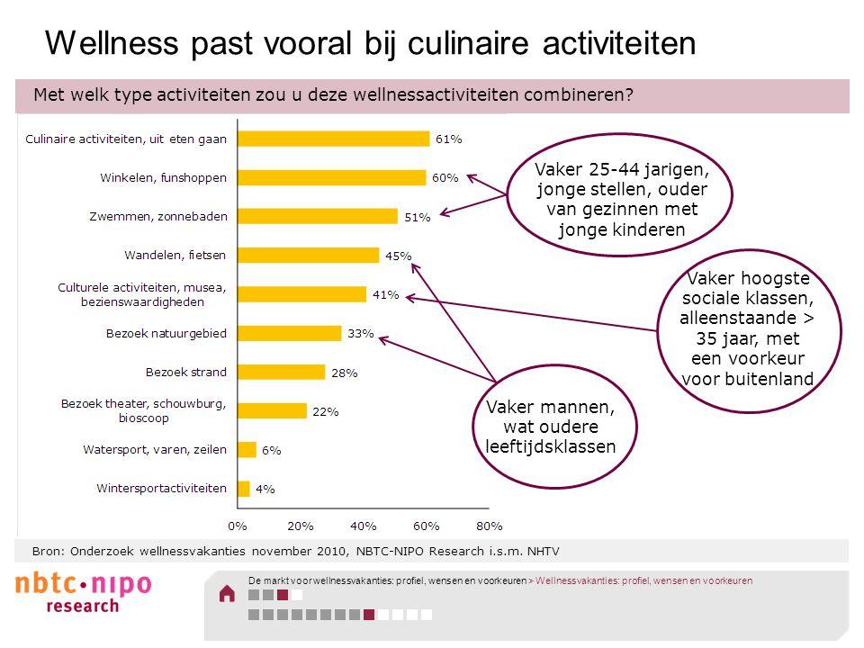 Bron: Onderzoek wellnessvakanties november 2010, NBTC-NIPO Research i.s.m. NHTV Wellness past vooral bij culinaire activiteiten Met welk type activite