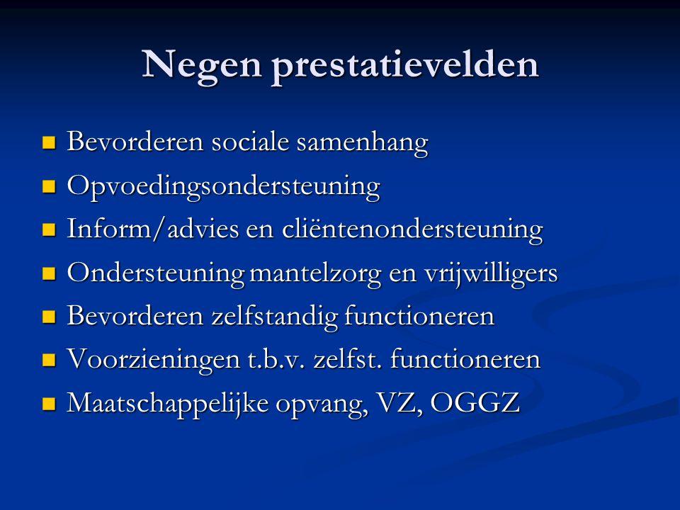 Negen prestatievelden  Bevorderen sociale samenhang  Opvoedingsondersteuning  Inform/advies en cliëntenondersteuning  Ondersteuning mantelzorg en