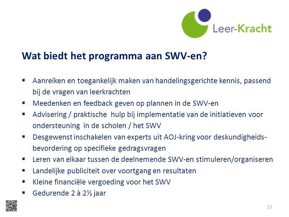 Wat biedt het programma aan SWV-en?  Aanreiken en toegankelijk maken van handelingsgerichte kennis, passend bij de vragen van leerkrachten  Meedenke