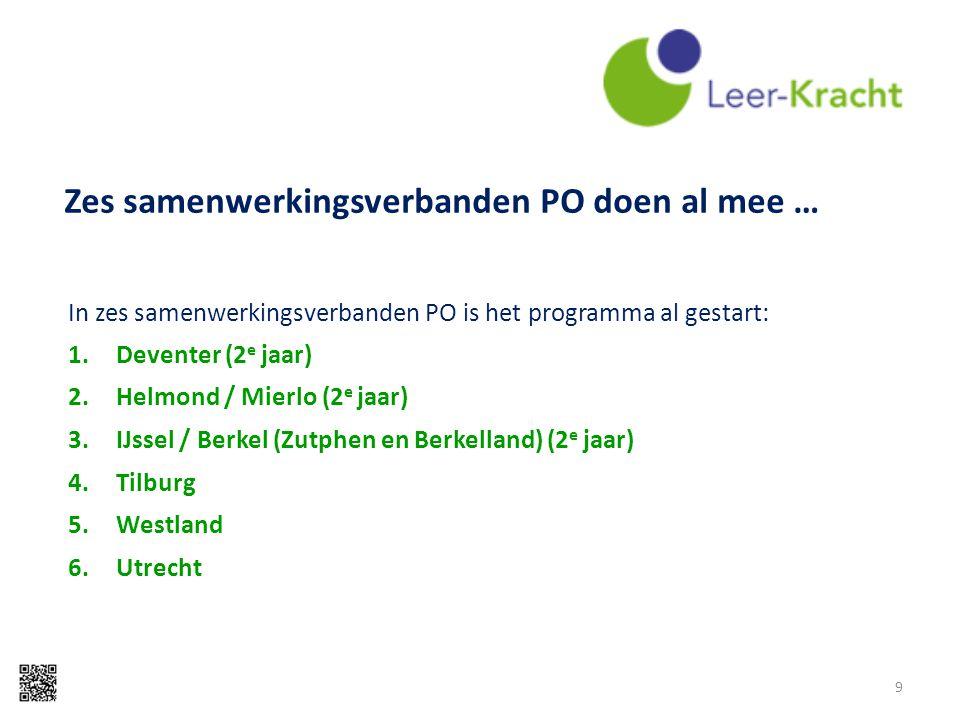 Zes samenwerkingsverbanden PO doen al mee … In zes samenwerkingsverbanden PO is het programma al gestart: 1.Deventer (2 e jaar) 2.Helmond / Mierlo (2