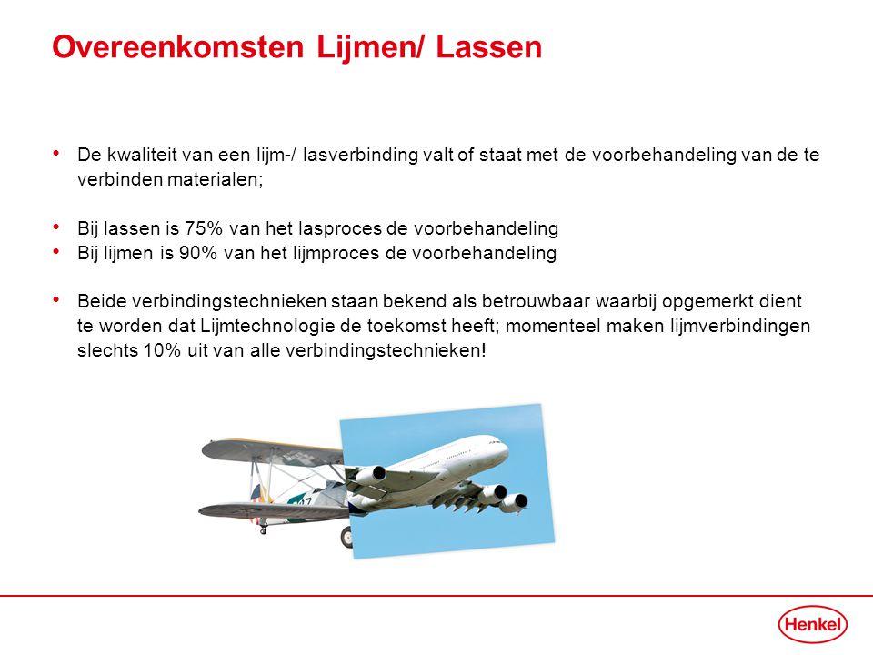 Overeenkomsten Lijmen/ Lassen • De kwaliteit van een lijm-/ lasverbinding valt of staat met de voorbehandeling van de te verbinden materialen; • Bij l