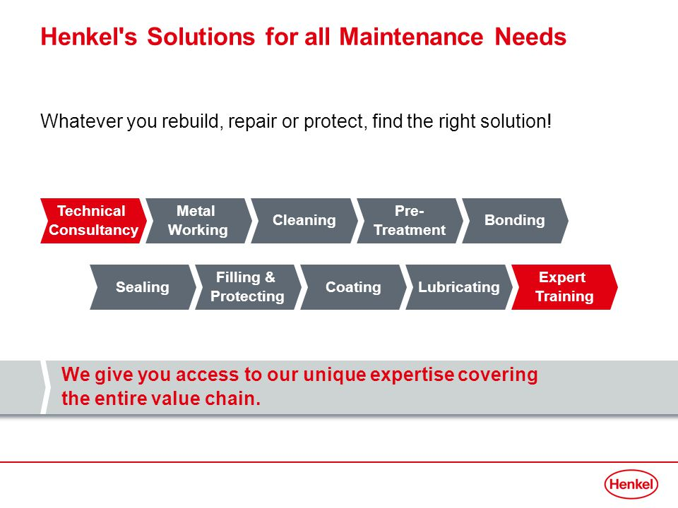 Henkel s Solutions for all Maintenance Needs Whatever you rebuild, repair or protect, find the right solution.