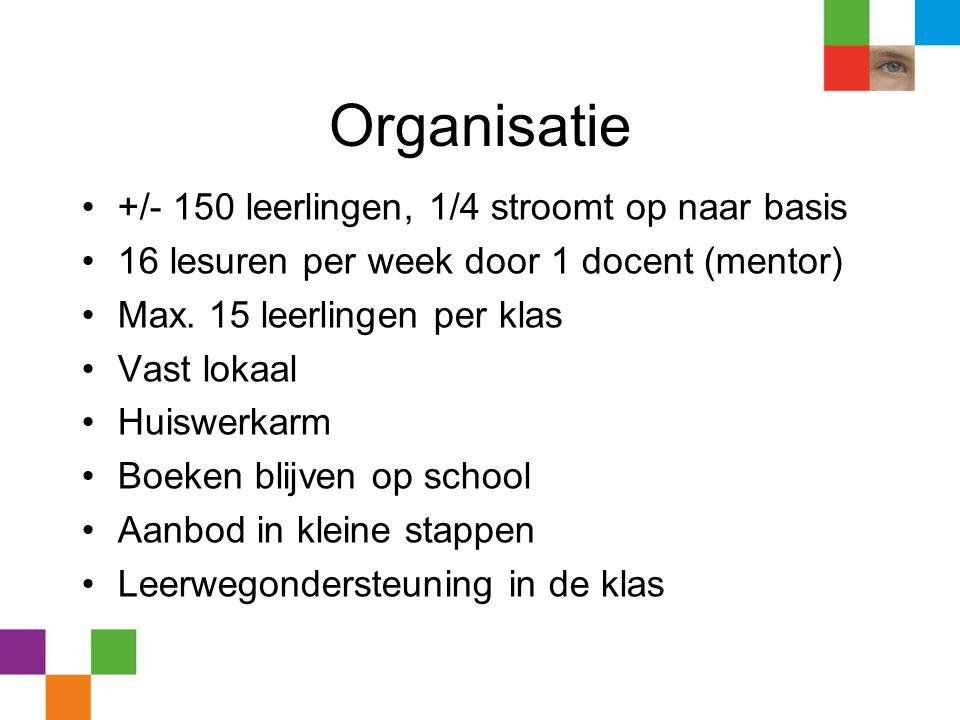 Organisatie •+/- 150 leerlingen, 1/4 stroomt op naar basis •16 lesuren per week door 1 docent (mentor) •Max. 15 leerlingen per klas •Vast lokaal •Huis
