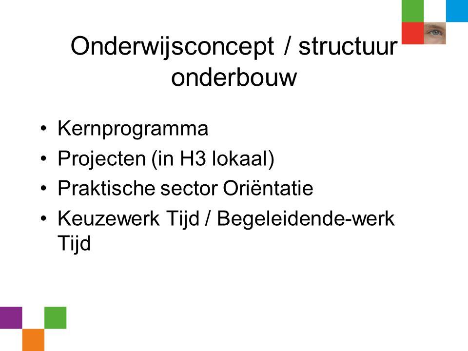 Onderwijsconcept / structuur onderbouw •Kernprogramma •Projecten (in H3 lokaal) •Praktische sector Oriëntatie •Keuzewerk Tijd / Begeleidende-werk Tijd
