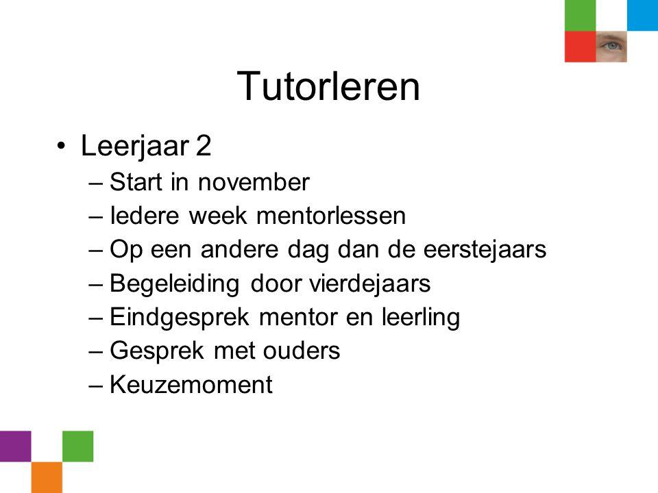 Tutorleren •Leerjaar 2 –Start in november –Iedere week mentorlessen –Op een andere dag dan de eerstejaars –Begeleiding door vierdejaars –Eindgesprek m