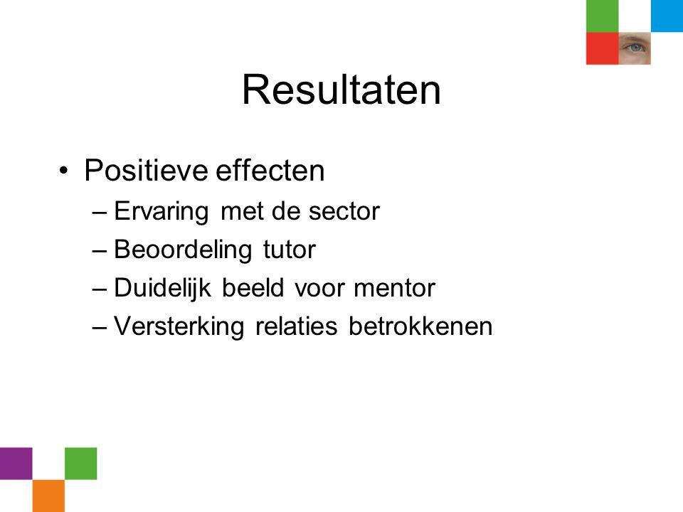 Resultaten •Positieve effecten –Ervaring met de sector –Beoordeling tutor –Duidelijk beeld voor mentor –Versterking relaties betrokkenen