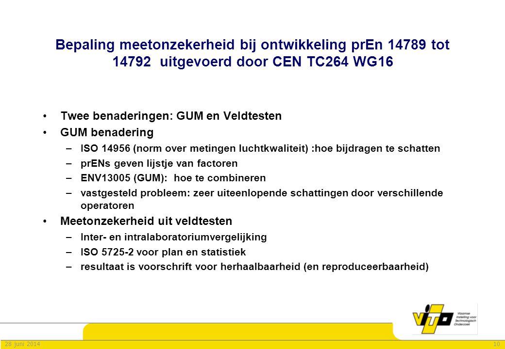 1028 juni 2014 Bepaling meetonzekerheid bij ontwikkeling prEn 14789 tot 14792 uitgevoerd door CEN TC264 WG16 •Twee benaderingen: GUM en Veldtesten •GU