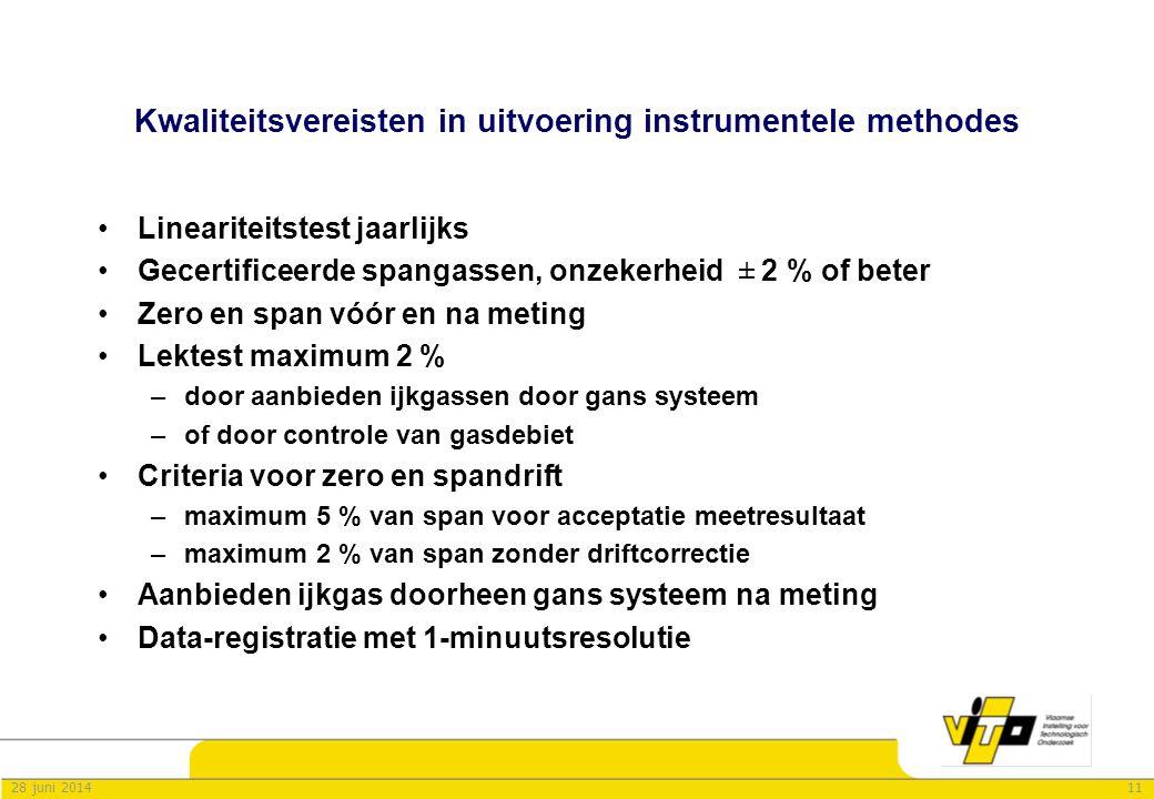 1128 juni 2014 Kwaliteitsvereisten in uitvoering instrumentele methodes •Lineariteitstest jaarlijks •Gecertificeerde spangassen, onzekerheid ± 2 % of