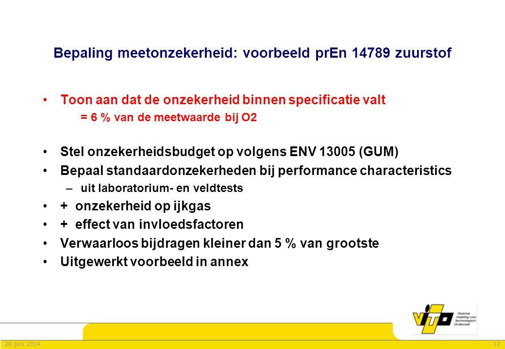 1228 juni 2014 Bepaling meetonzekerheid: voorbeeld prEn 14789 zuurstof •Toon aan dat de onzekerheid binnen specificatie valt = 6 % van de meetwaarde b
