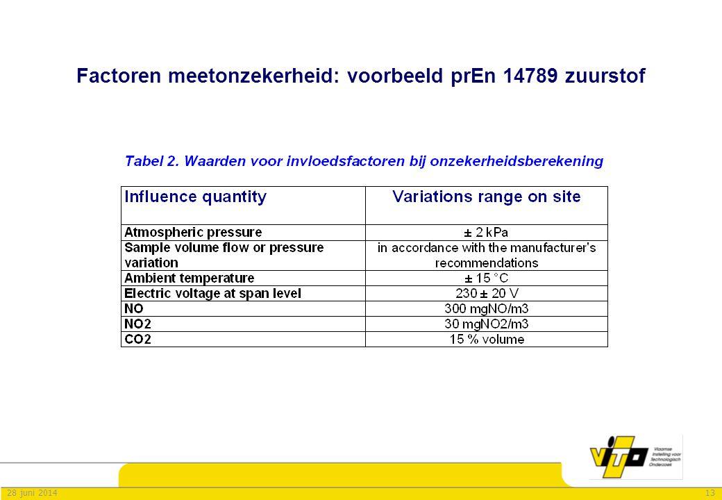 1328 juni 2014 Factoren meetonzekerheid: voorbeeld prEn 14789 zuurstof