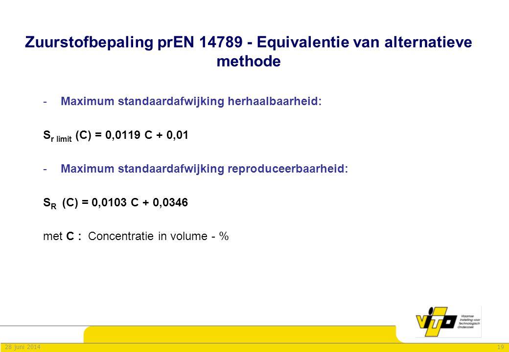 1928 juni 2014 Zuurstofbepaling prEN 14789 - Equivalentie van alternatieve methode -Maximum standaardafwijking herhaalbaarheid: S r limit (C) = 0,0119