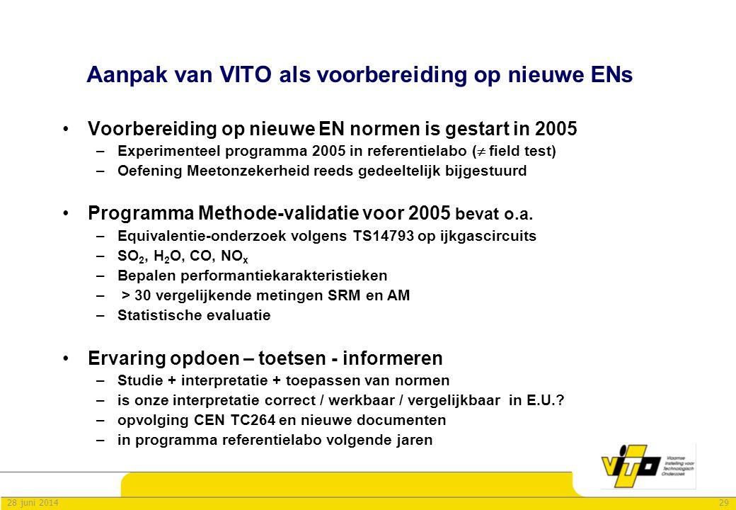2928 juni 2014 Aanpak van VITO als voorbereiding op nieuwe ENs •Voorbereiding op nieuwe EN normen is gestart in 2005 –Experimenteel programma 2005 in