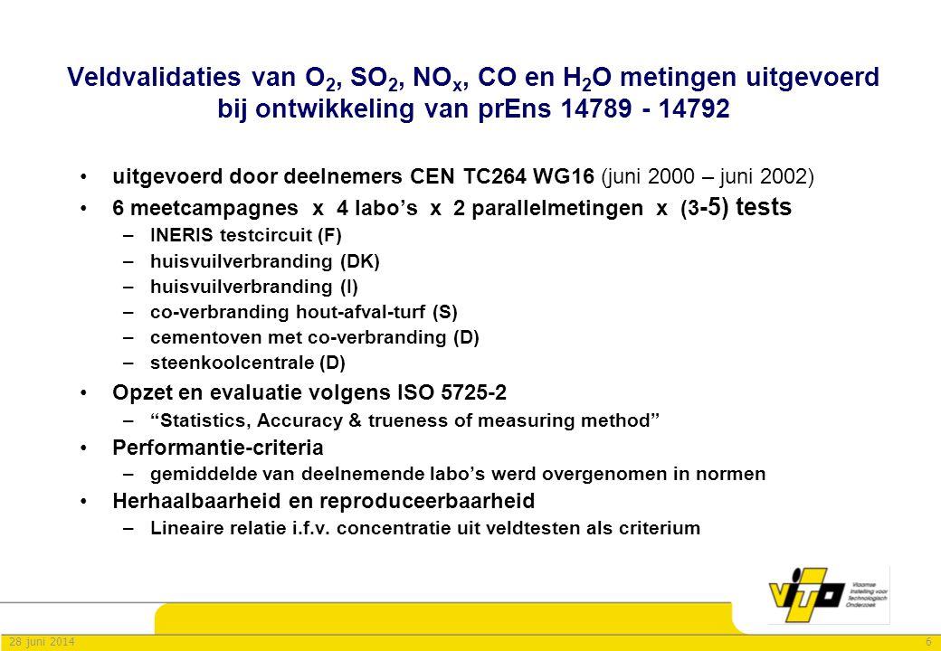 2728 juni 2014 prEN 14792: NO x : Chemiluminescentie – Equivalentie van alternatieve methode •Maximum standaardafwijking herhaalbaarheid en reproduceerbaarheid: S r limit (C) = S R (C) = 0,0153 C + 2,1 met C: Concentratie in mg/Nm 3