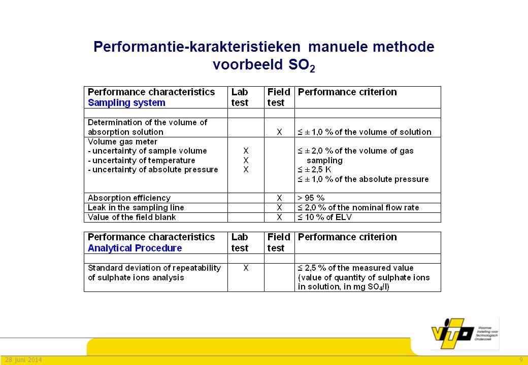 1028 juni 2014 Bepaling meetonzekerheid bij ontwikkeling prEn 14789 tot 14792 uitgevoerd door CEN TC264 WG16 •Twee benaderingen: GUM en Veldtesten •GUM benadering –ISO 14956 (norm over metingen luchtkwaliteit) :hoe bijdragen te schatten –prENs geven lijstje van factoren –ENV13005 (GUM): hoe te combineren –vastgesteld probleem: zeer uiteenlopende schattingen door verschillende operatoren •Meetonzekerheid uit veldtesten –Inter- en intralaboratoriumvergelijking –ISO 5725-2 voor plan en statistiek –resultaat is voorschrift voor herhaalbaarheid (en reproduceerbaarheid)