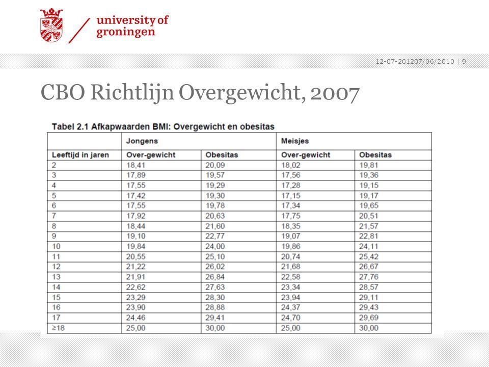12-07-201207/06/2010 | 10 Gezinnen met lage SES moeilijk te bereiken ›Ook in EPODE afname overgewicht in achterstandswijken niet significant; ›Verwonderlijk?