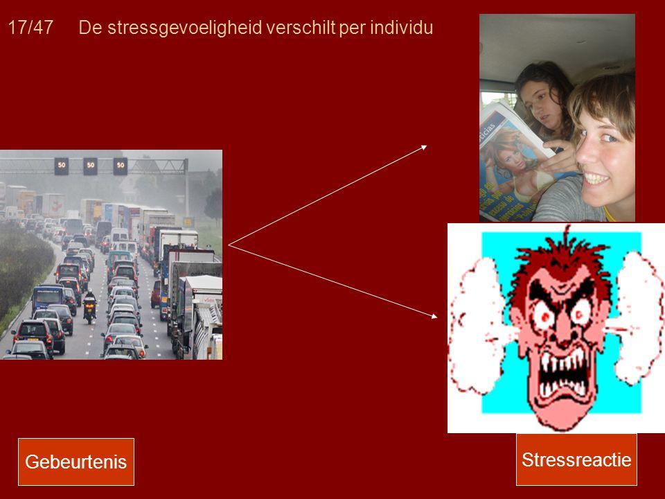 17/47 De stressgevoeligheid verschilt per individu Gebeurtenis Stressreactie