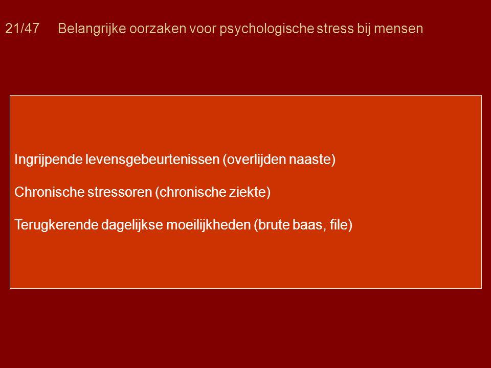 21/47 Belangrijke oorzaken voor psychologische stress bij mensen Ingrijpende levensgebeurtenissen (overlijden naaste) Chronische stressoren (chronische ziekte) Terugkerende dagelijkse moeilijkheden (brute baas, file)