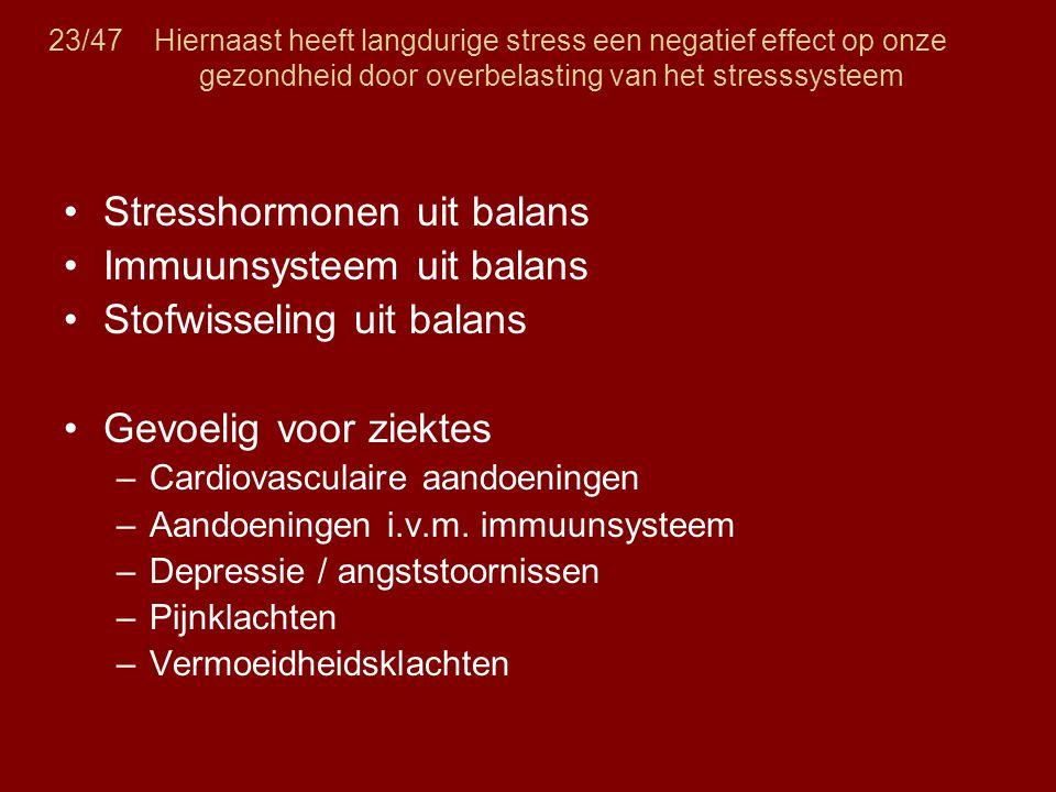 23/47 Hiernaast heeft langdurige stress een negatief effect op onze gezondheid door overbelasting van het stresssysteem •Stresshormonen uit balans •Immuunsysteem uit balans •Stofwisseling uit balans •Gevoelig voor ziektes –Cardiovasculaire aandoeningen –Aandoeningen i.v.m.