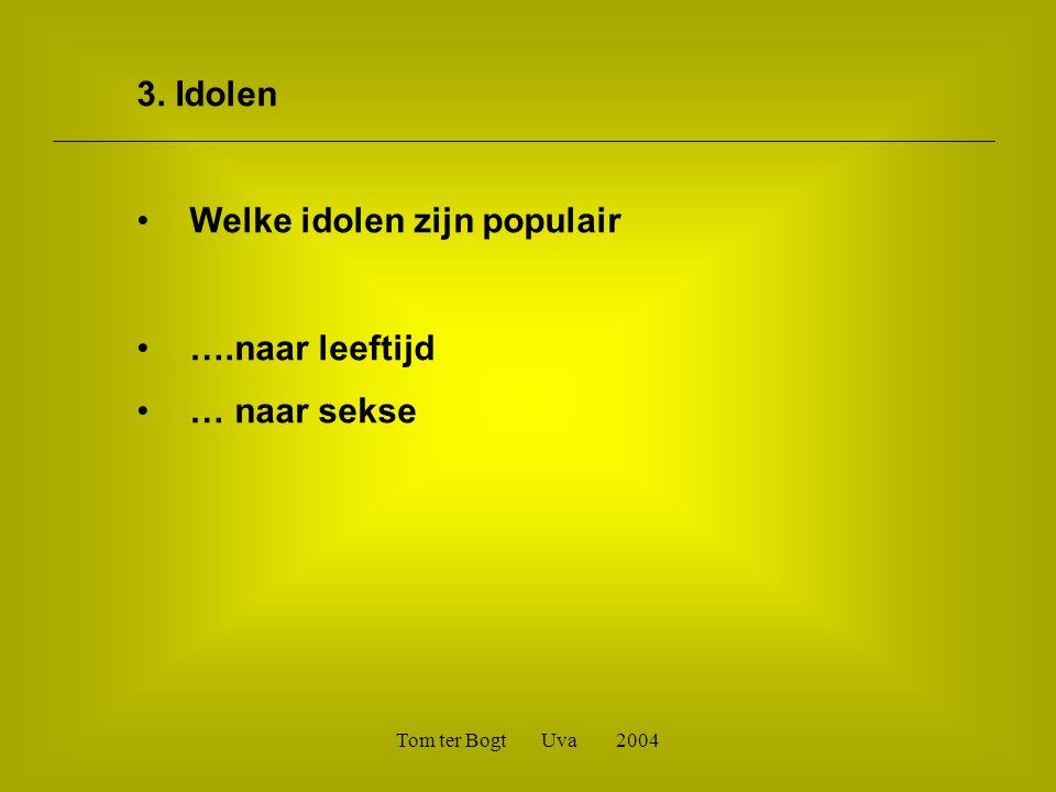 Tom ter Bogt Uva 2004 3. Idolen •Welke idolen zijn populair •….naar leeftijd •… naar sekse
